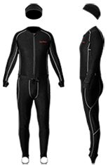 OptiTrack Mocap Suit